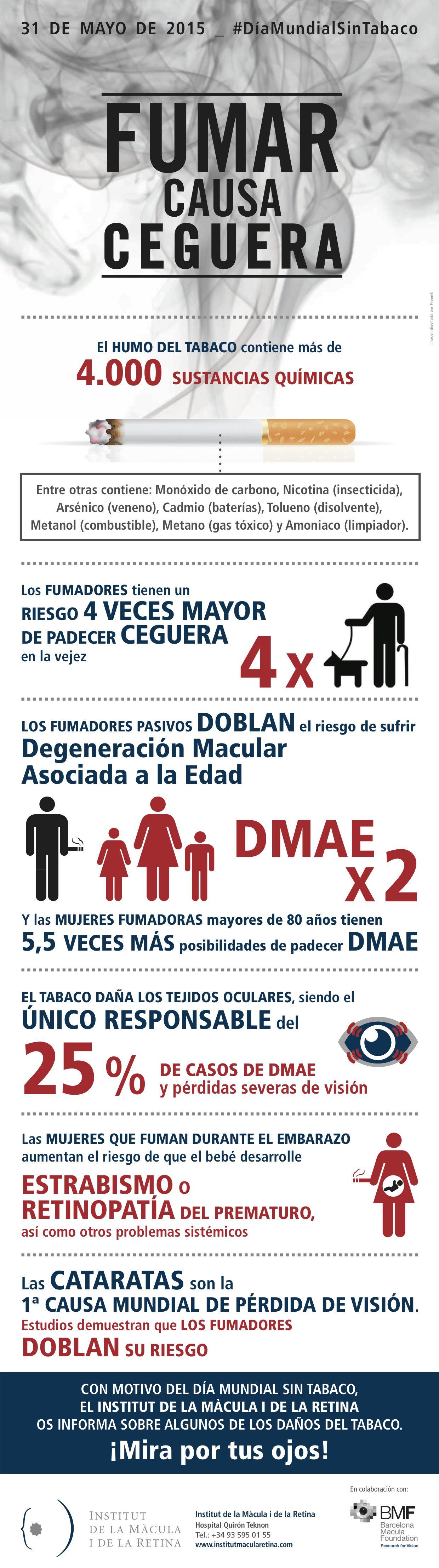 El Institut te muestra las ventajas de #vivirsintabaco