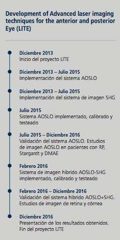 LITE cronología